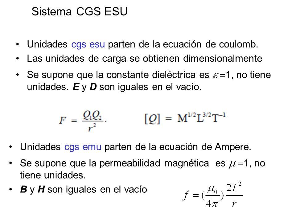 Unidades cgs esu parten de la ecuación de coulomb. Las unidades de carga se obtienen dimensionalmente Se supone que la constante dieléctrica es 1, no