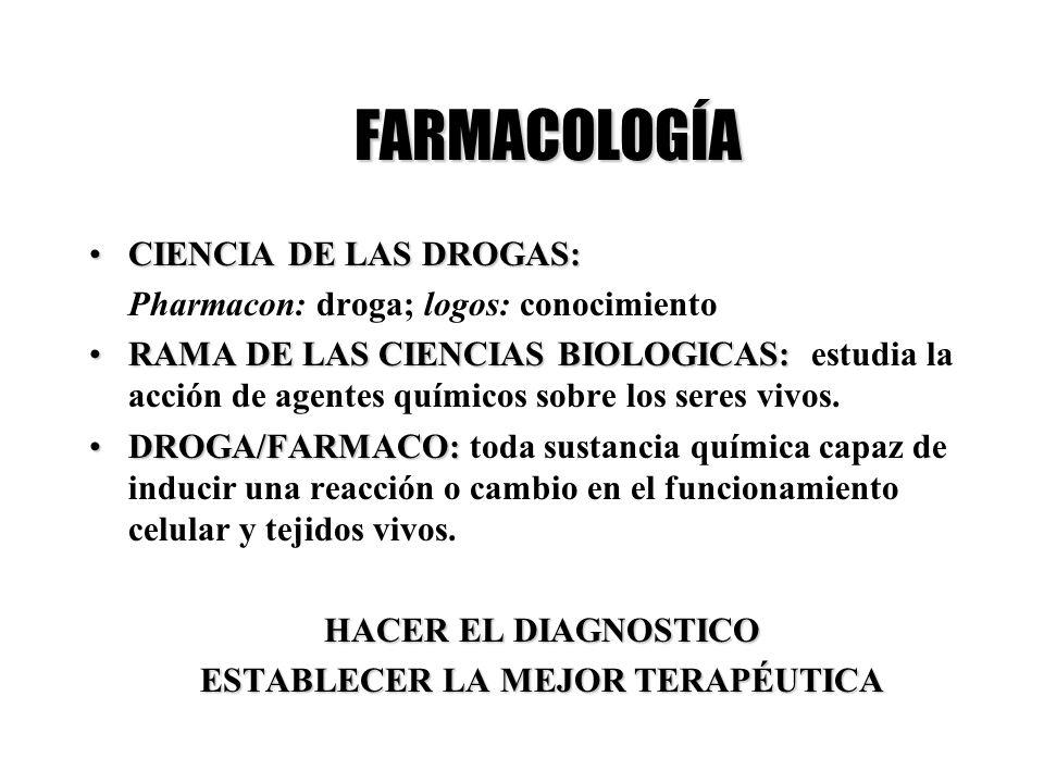 FARMACOLOGÍA CIENCIA DE LAS DROGAS:CIENCIA DE LAS DROGAS: Pharmacon: droga; logos: conocimiento RAMA DE LAS CIENCIAS BIOLOGICAS:RAMA DE LAS CIENCIAS B