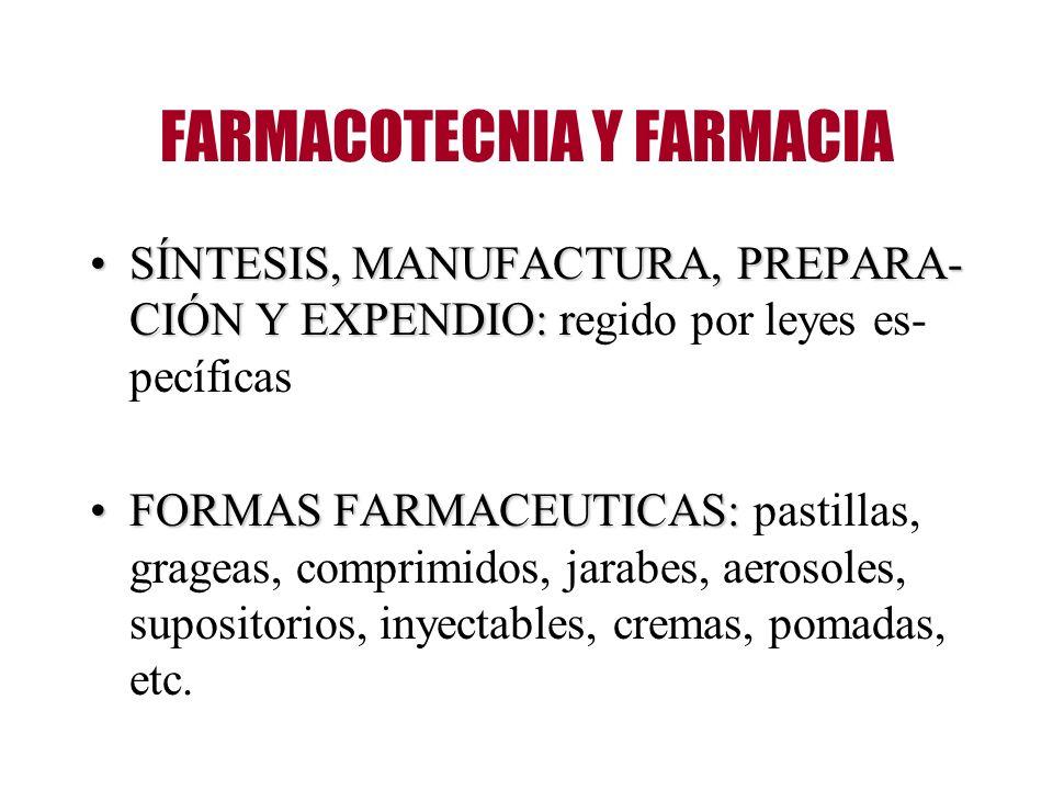 FARMACOTECNIA Y FARMACIA SÍNTESIS, MANUFACTURA, PREPARA- CIÓN Y EXPENDIO: rSÍNTESIS, MANUFACTURA, PREPARA- CIÓN Y EXPENDIO: regido por leyes es- pecíf