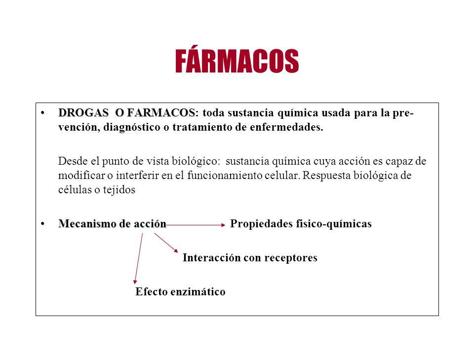 FÁRMACOS DROGAS O FARMACOSDROGAS O FARMACOS: toda sustancia química usada para la pre- vención, diagnóstico o tratamiento de enfermedades. Desde el pu