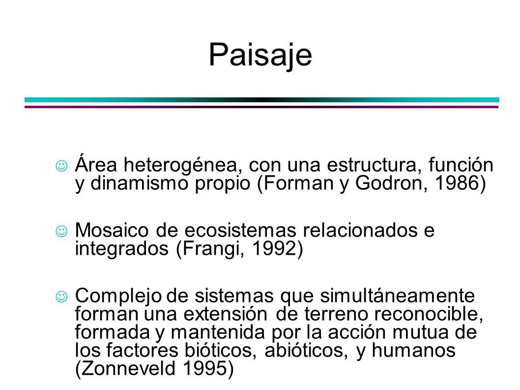 Paisaje Área heterogénea, con una estructura, función y dinamismo propio (Forman y Godron, 1986) Mosaico de ecosistemas relacionados e integrados (Fra