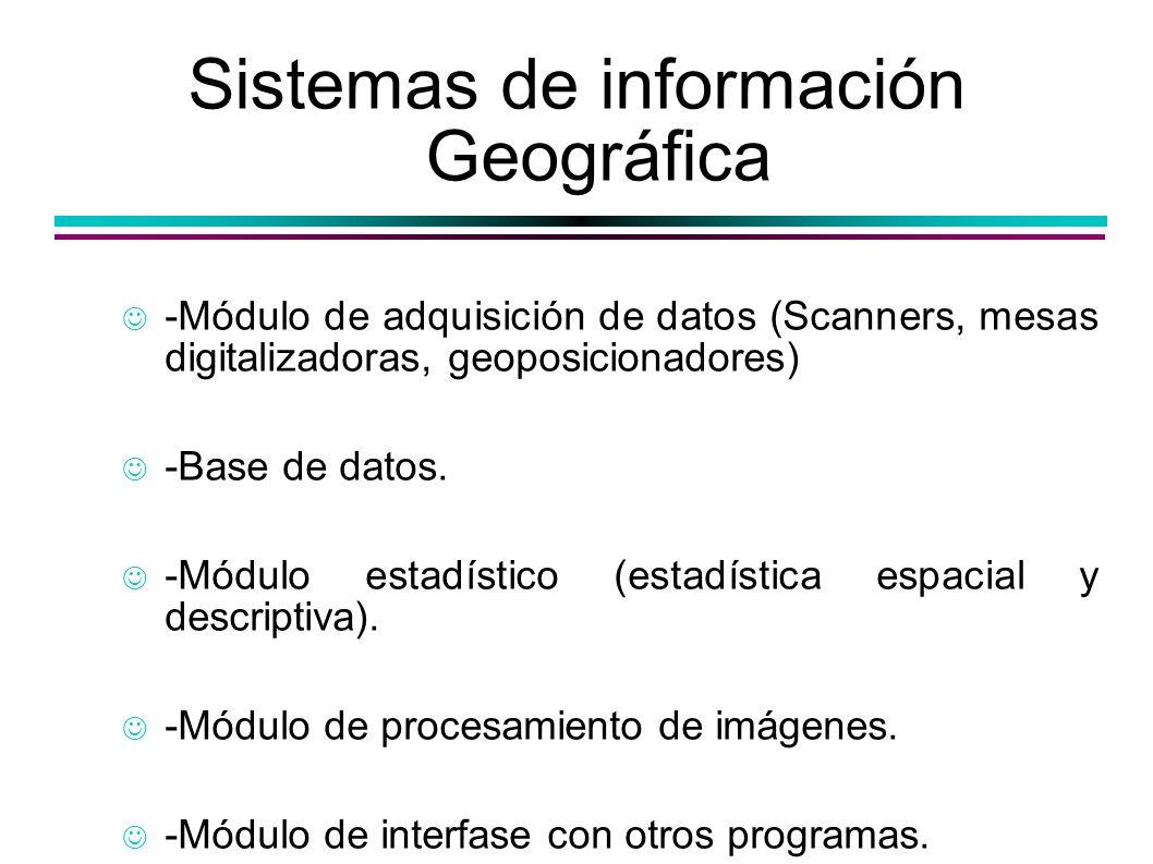 Sistemas de información Geográfica -Módulo de adquisición de datos (Scanners, mesas digitalizadoras, geoposicionadores) -Base de datos. -Módulo estadí