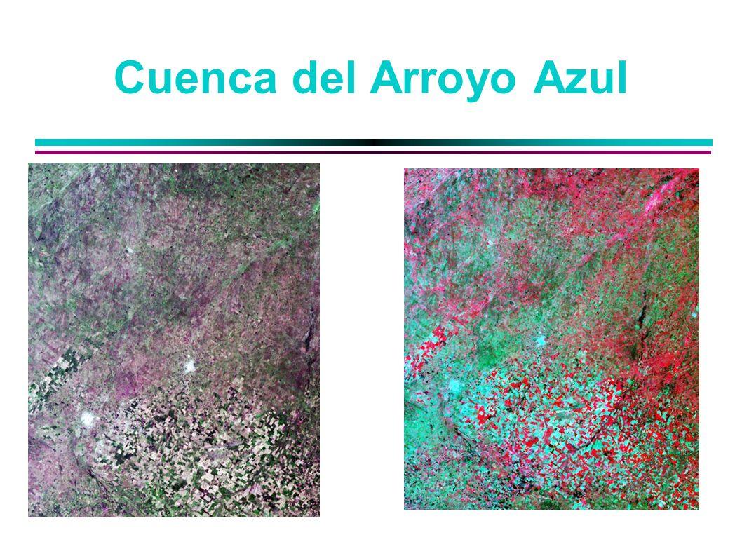 Cuenca del Arroyo Azul