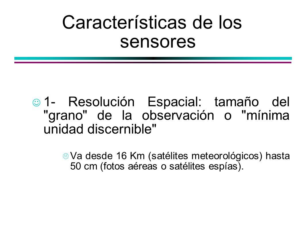 Características de los sensores 1- Resolución Espacial: tamaño del