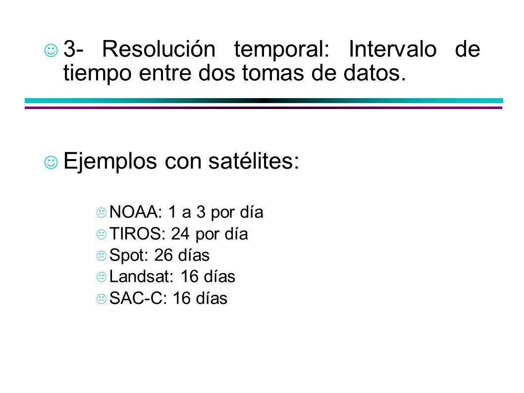 3- Resolución temporal: Intervalo de tiempo entre dos tomas de datos. Ejemplos con satélites: NOAA: 1 a 3 por día TIROS: 24 por día Spot: 26 días Land