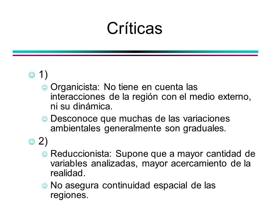 Críticas 1) Organicista: No tiene en cuenta las interacciones de la región con el medio externo, ni su dinámica. Desconoce que muchas de las variacion