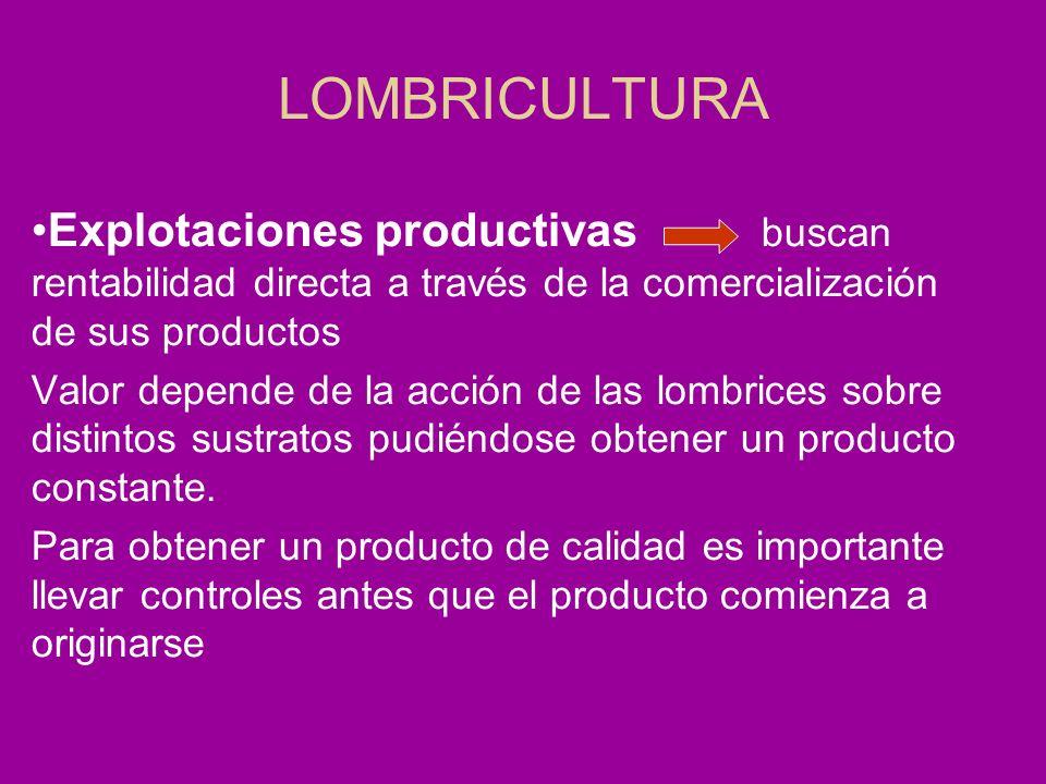 LOMBRICULTURA Explotaciones productivas buscan rentabilidad directa a través de la comercialización de sus productos Valor depende de la acción de las