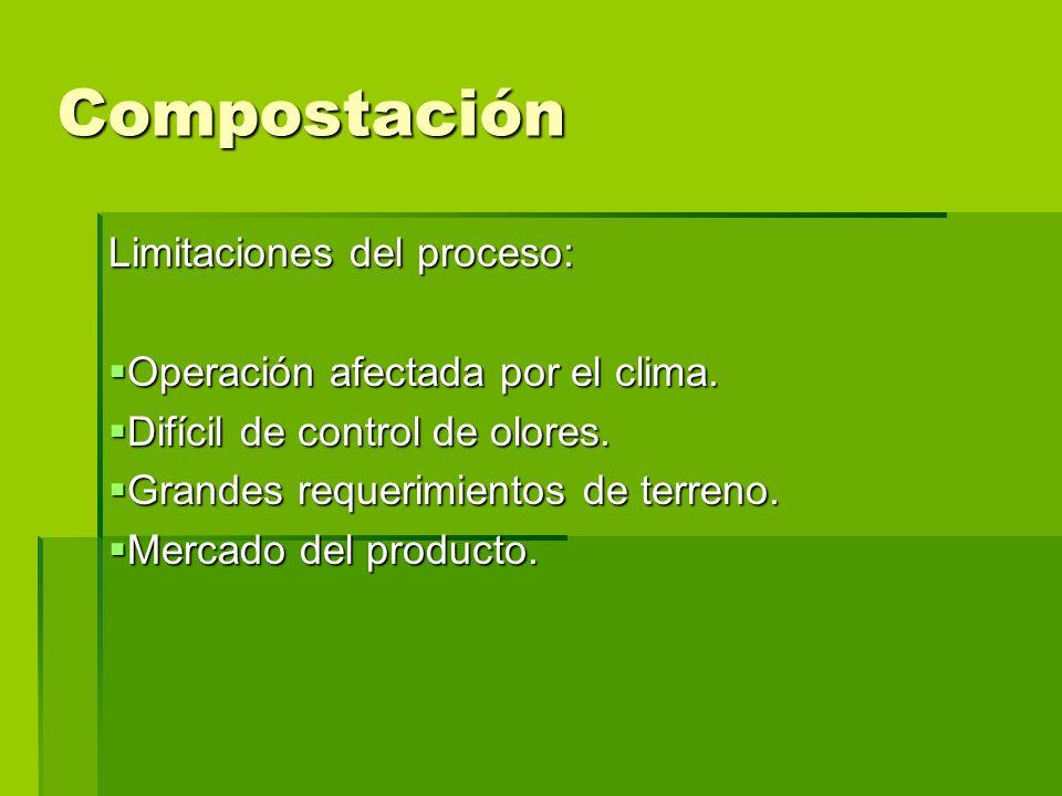 Compostación Limitaciones del proceso: Operación afectada por el clima. Operación afectada por el clima. Difícil de control de olores. Difícil de cont