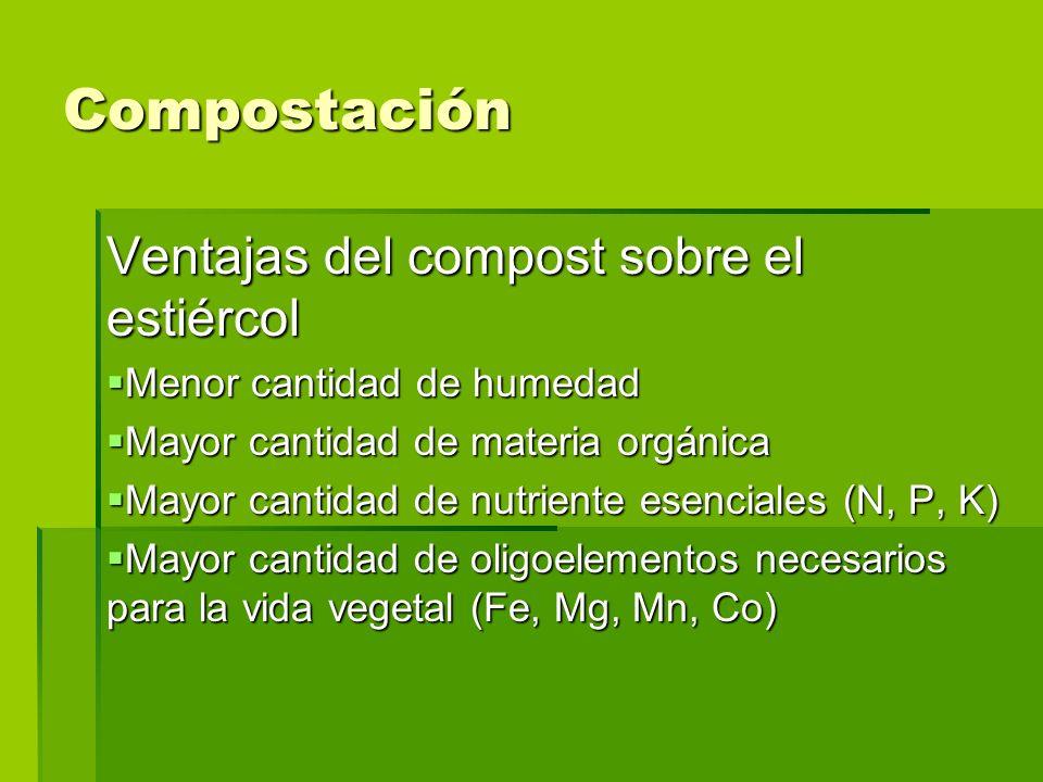 Compostación Ventajas del compost sobre el estiércol Menor cantidad de humedad Menor cantidad de humedad Mayor cantidad de materia orgánica Mayor cant