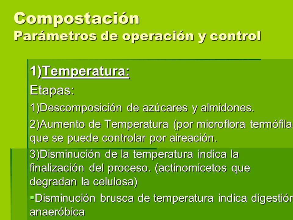Compostación Parámetros de operación y control 1)Temperatura: Etapas: 1)Descomposición de azúcares y almidones. 2)Aumento de Temperatura (por microflo