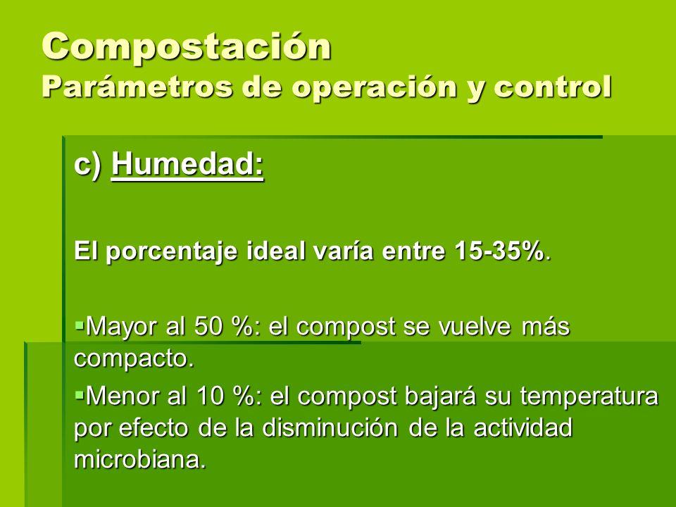 Compostación Parámetros de operación y control c) Humedad: El porcentaje ideal varía entre 15-35%. Mayor al 50 %: el compost se vuelve más compacto. M