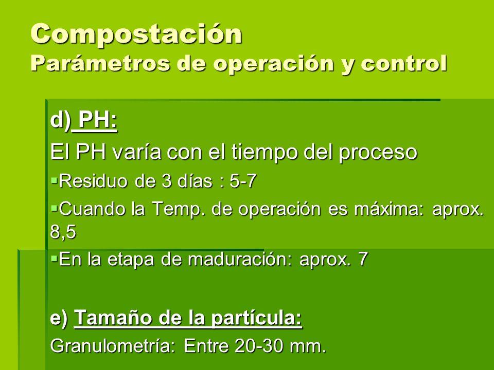 Compostación Parámetros de operación y control d) PH: El PH varía con el tiempo del proceso Residuo de 3 días : 5-7 Residuo de 3 días : 5-7 Cuando la