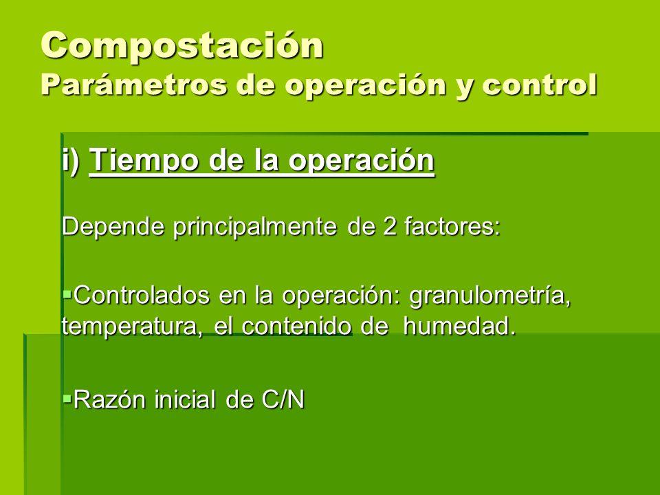 Compostación Parámetros de operación y control i) Tiempo de la operación Depende principalmente de 2 factores: Controlados en la operación: granulomet