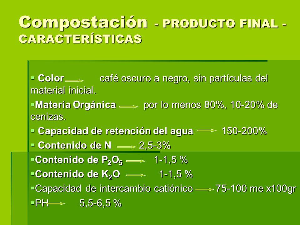 Compostación - PRODUCTO FINAL - CARACTERÍSTICAS Color café oscuro a negro, sin partículas del material inicial. Color café oscuro a negro, sin partícu