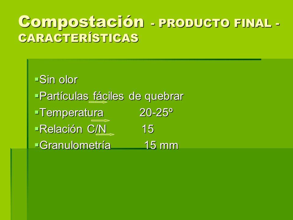 Compostación - PRODUCTO FINAL - CARACTERÍSTICAS Sin olor Sin olor Partículas fáciles de quebrar Partículas fáciles de quebrar Temperatura 20-25º Tempe
