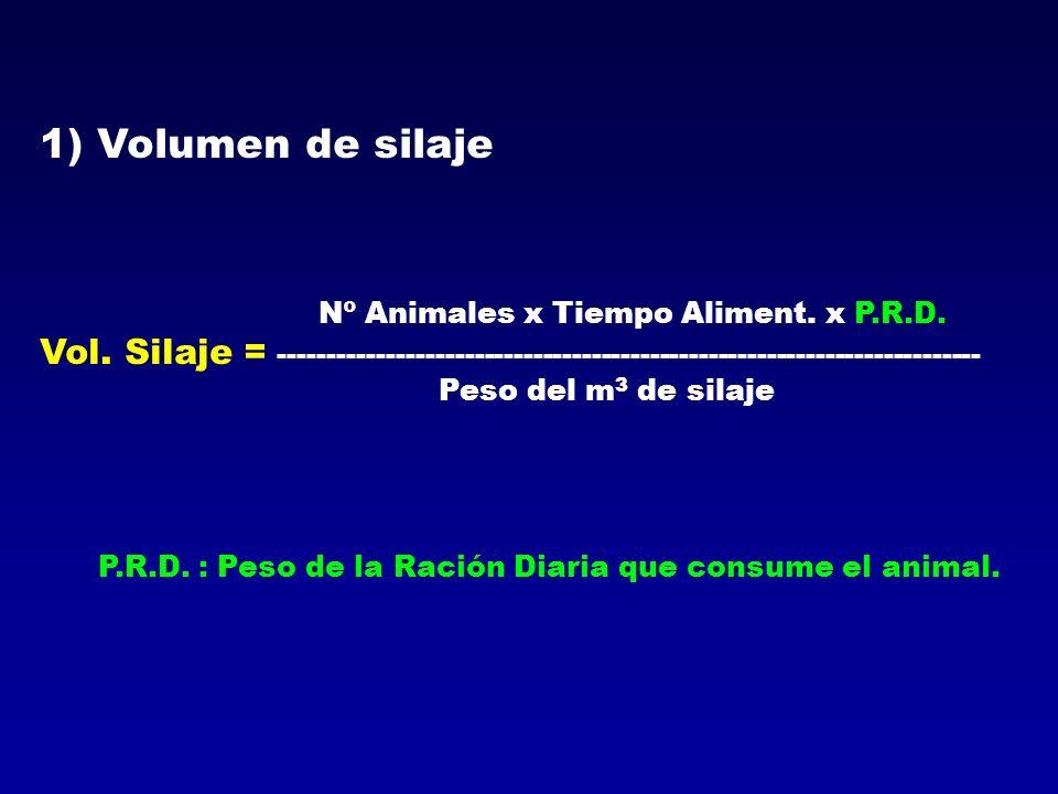 1) Volumen de silaje Nº Animales x Tiempo Aliment. x P.R.D. Vol. Silaje = ------------------------------------------------------------------------ Pes