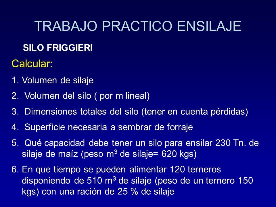 TRABAJO PRACTICO ENSILAJE SILO FRIGGIERI Calcular: 1.Volumen de silaje 2. Volumen del silo ( por m lineal) 3. Dimensiones totales del silo (tener en c