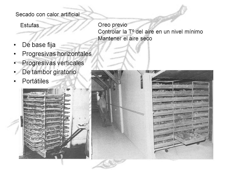 Secado con calor artificial De base fija Progresivas horizontales Progresivas verticales De tambor giratorio Portátiles Estufas Oreo previo Controlar