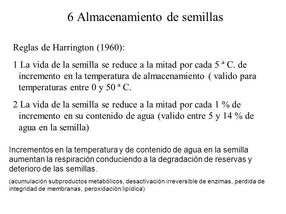 6 Almacenamiento de semillas Reglas de Harrington (1960): 1 La vida de la semilla se reduce a la mitad por cada 5 ª C. de incremento en la temperatura