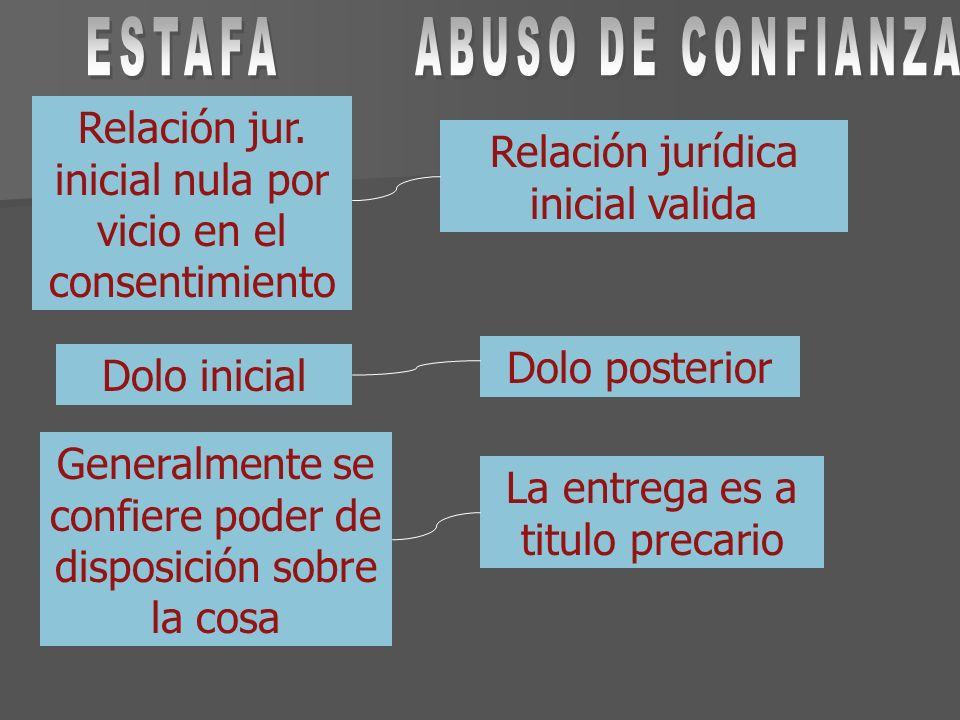 Relación jur. inicial nula por vicio en el consentimiento Relación jurídica inicial valida Dolo inicial Dolo posterior Generalmente se confiere poder