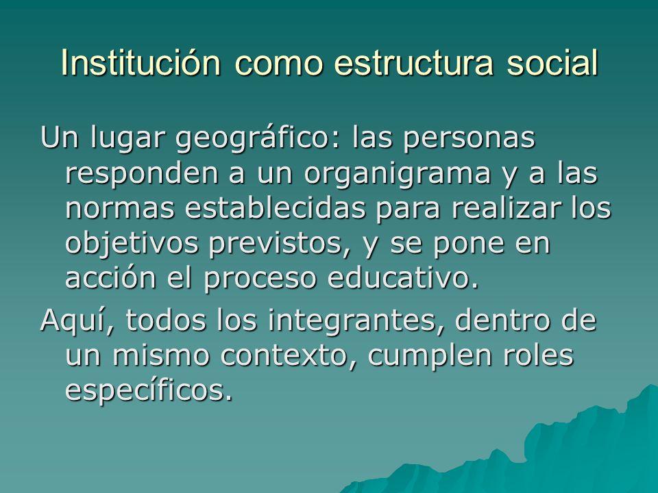 Institución como estructura social Un lugar geográfico: las personas responden a un organigrama y a las normas establecidas para realizar los objetivos previstos, y se pone en acción el proceso educativo.