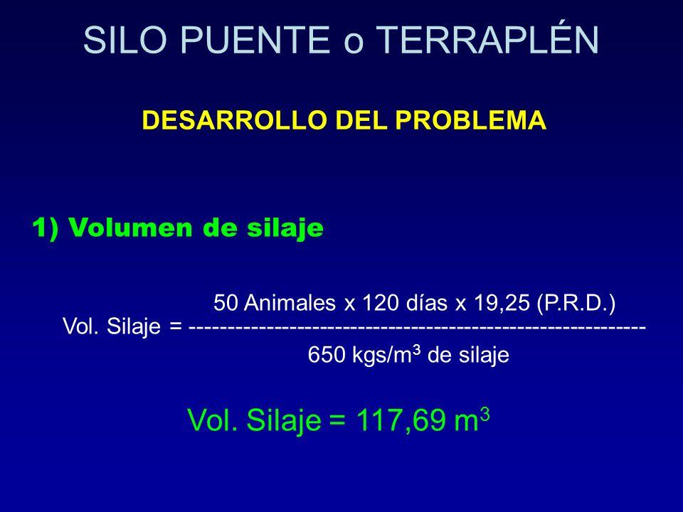 1) Volumen de silaje 50 Animales x 120 días x 19,25 (P.R.D.) Vol. Silaje = ------------------------------------------------------------ 650 kgs/m 3 de
