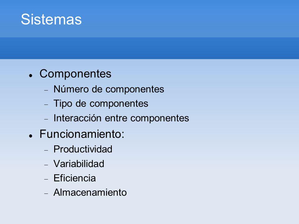 Sistemas Componentes Número de componentes Tipo de componentes Interacción entre componentes Funcionamiento: Productividad Variabilidad Eficiencia Alm