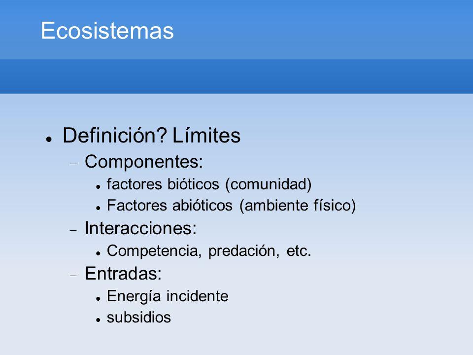 Ecosistemas Definición? Límites Componentes: factores bióticos (comunidad) Factores abióticos (ambiente físico) Interacciones: Competencia, predación,