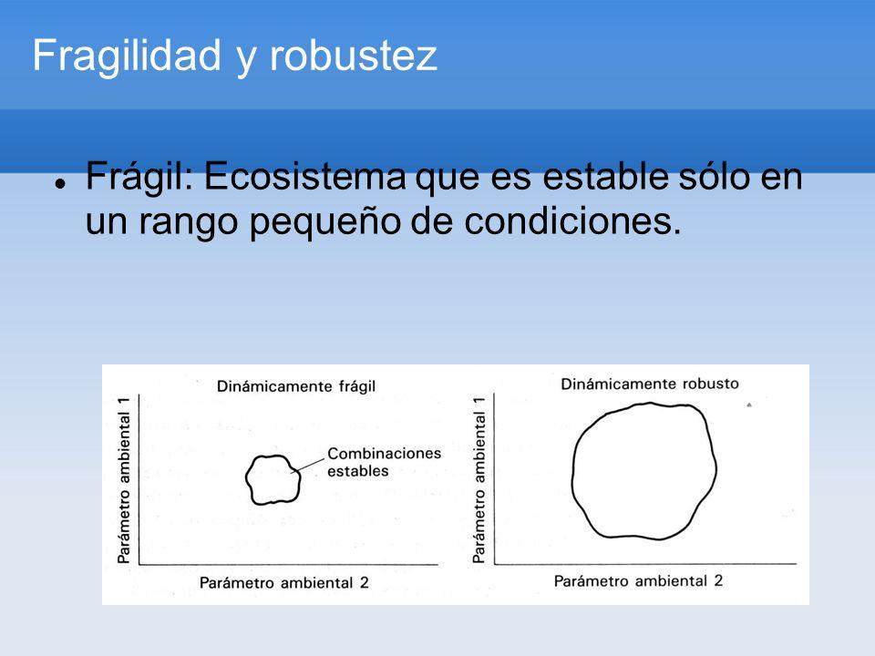 Fragilidad y robustez Frágil: Ecosistema que es estable sólo en un rango pequeño de condiciones.