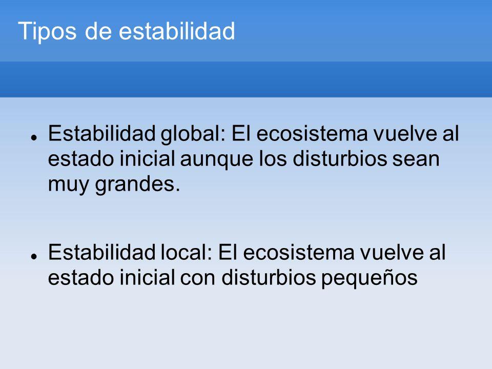 Tipos de estabilidad Estabilidad global: El ecosistema vuelve al estado inicial aunque los disturbios sean muy grandes. Estabilidad local: El ecosiste