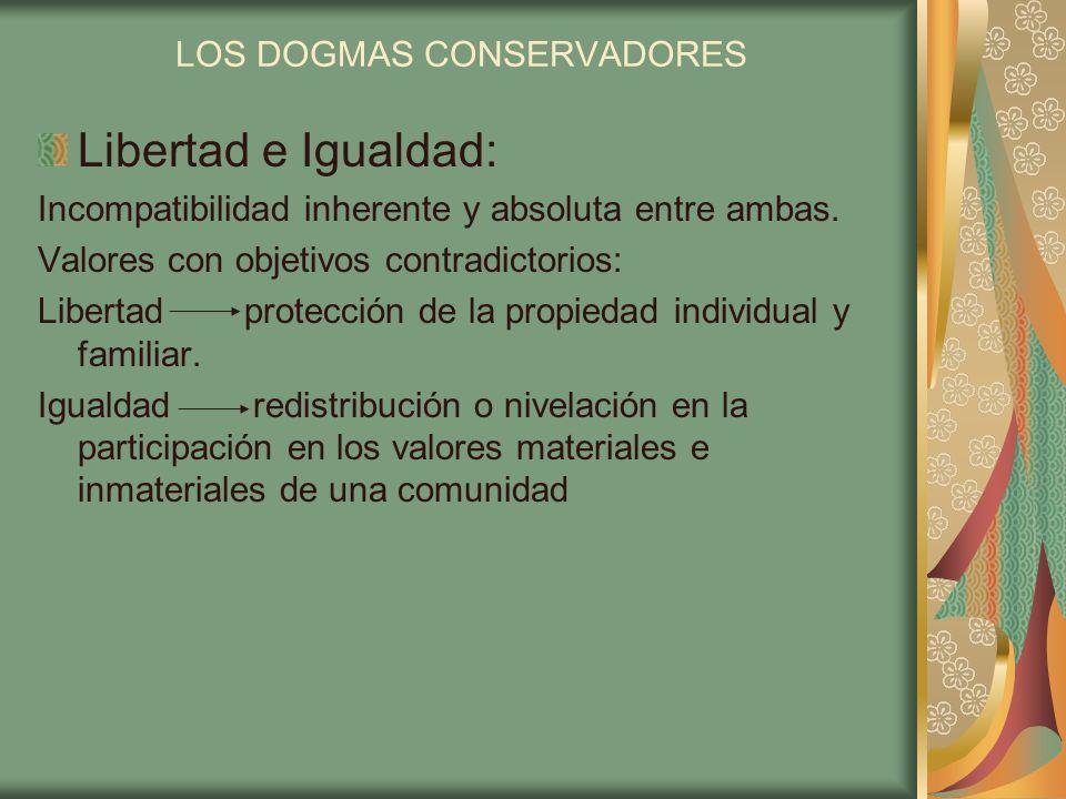 LOS DOGMAS CONSERVADORES Libertad e Igualdad: Incompatibilidad inherente y absoluta entre ambas. Valores con objetivos contradictorios: Libertad prote