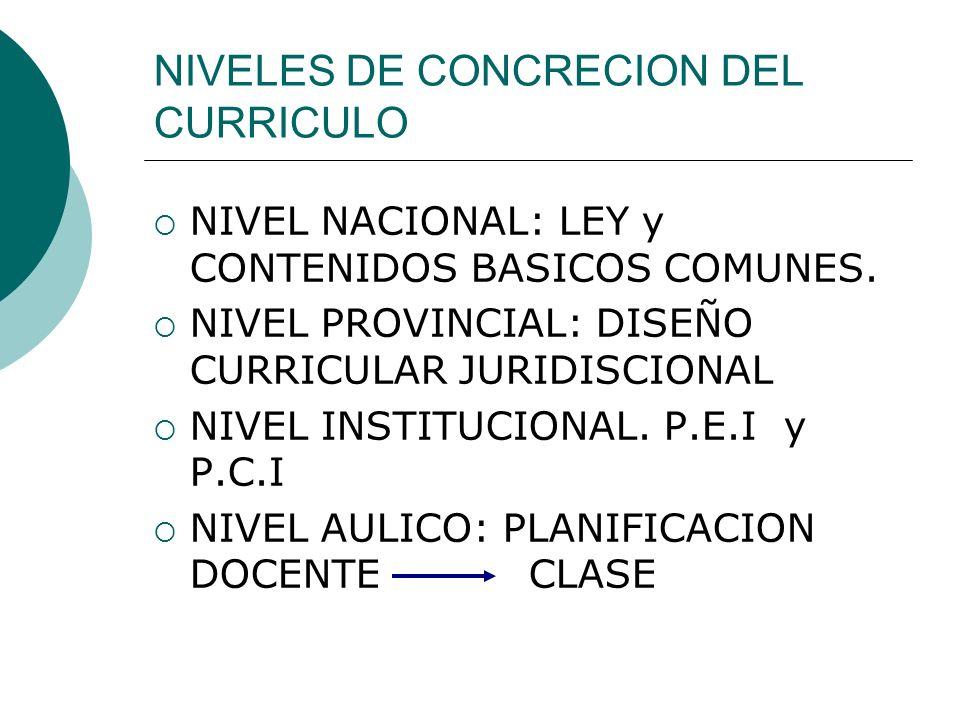 NIVELES DE CONCRECION DEL CURRICULO NIVEL NACIONAL: LEY y CONTENIDOS BASICOS COMUNES. NIVEL PROVINCIAL: DISEÑO CURRICULAR JURIDISCIONAL NIVEL INSTITUC