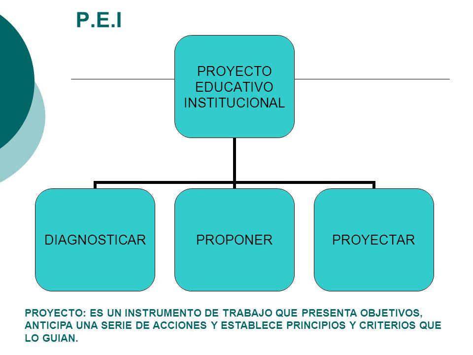 Definición P.E.I Es el contrato que compromete a todos los miembros de la comunidad educativa en el logro de determinados fines.