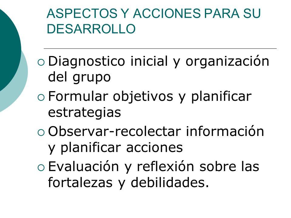 ASPECTOS Y ACCIONES PARA SU DESARROLLO Diagnostico inicial y organización del grupo Formular objetivos y planificar estrategias Observar-recolectar in