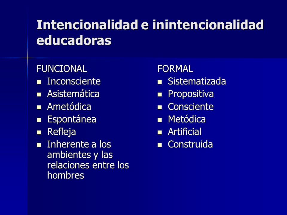 Intencionalidad e inintencionalidad educadoras FUNCIONAL Inconsciente Inconsciente Asistemática Asistemática Ametódica Ametódica Espontánea Espontánea
