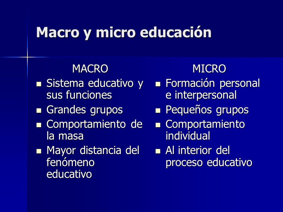 Macro y micro educación MACRO Sistema educativo y sus funciones Sistema educativo y sus funciones Grandes grupos Grandes grupos Comportamiento de la m