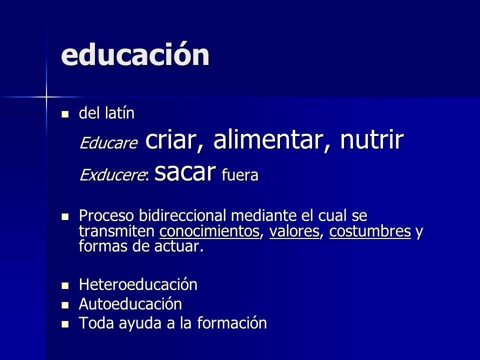 educación del latín del latín Educare criar, alimentar, nutrir Exducere: sacar fuera Proceso bidireccional mediante el cual se transmiten conocimiento
