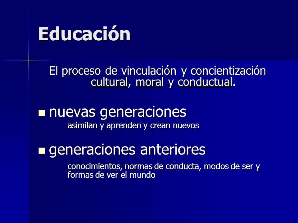 Educación El proceso de vinculación y concientización cultural, moral y conductual. culturalmoralconductual culturalmoralconductual nuevas generacione