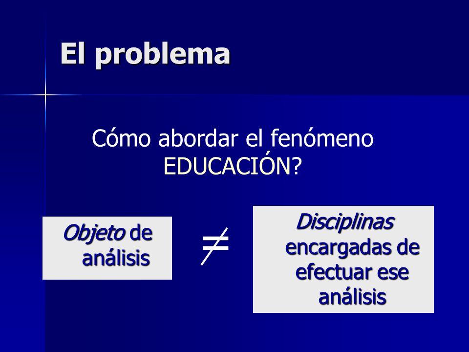 El problema Disciplinas encargadas de efectuar ese análisis Objeto de análisis = Cómo abordar el fenómeno EDUCACIÓN?