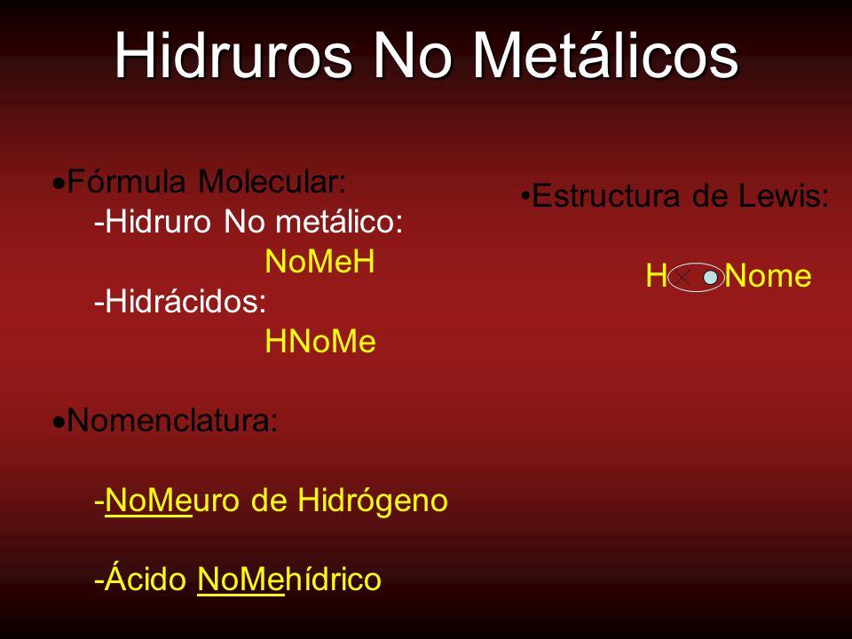 Fórmula Molecular: -Hidruro No metálico: NoMeH -Hidrácidos: HNoMe Nomenclatura: -NoMeuro de Hidrógeno -Ácido NoMehídrico Hidruros No Metálicos Estruct