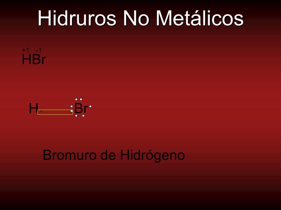 Hidruros No Metálicos H2SH2S +2 -2 H S H Ácido Sulfhídrico