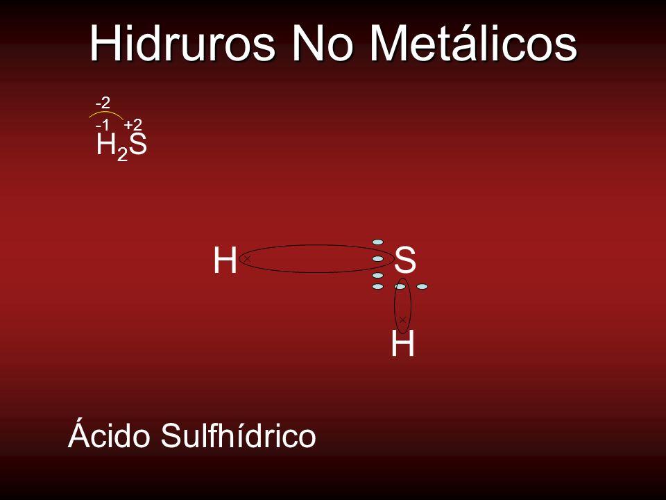 Hidruros NH 3 : (Amoníaco) Uso Domestico.Limpiar y Lavar.