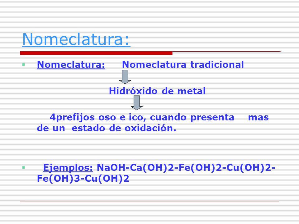 Nomeclatura: Nomeclatura: Nomeclatura tradicional Hidróxido de metal 4prefijos oso e ico, cuando presenta mas de un estado de oxidación. Ejemplos: NaO