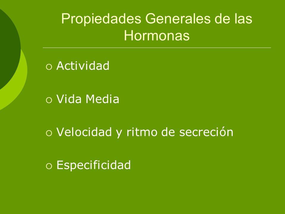 Propiedades Generales de las Hormonas Actividad Vida Media Velocidad y ritmo de secreción Especificidad