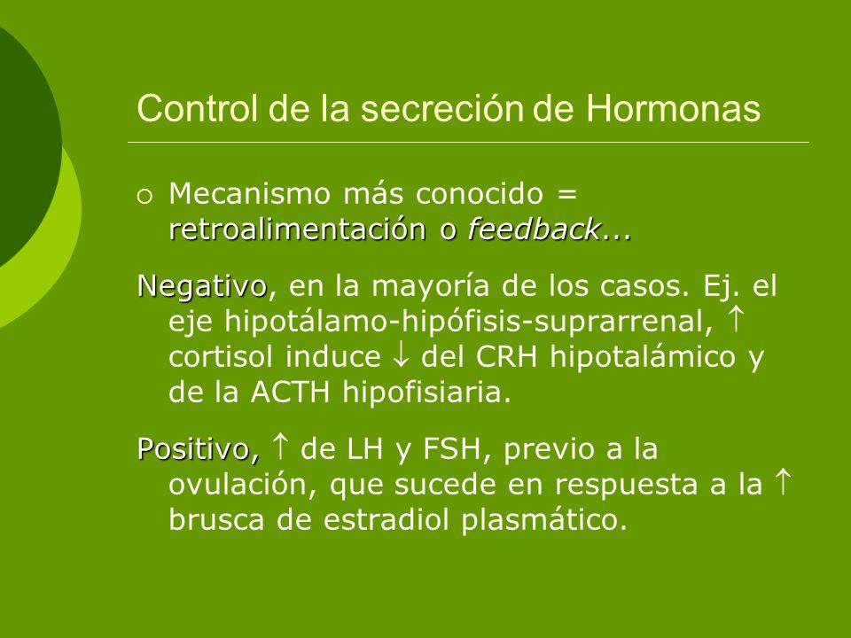 Control de la secreción de Hormonas retroalimentación o feedback... Mecanismo más conocido = retroalimentación o feedback... Negativo Negativo, en la