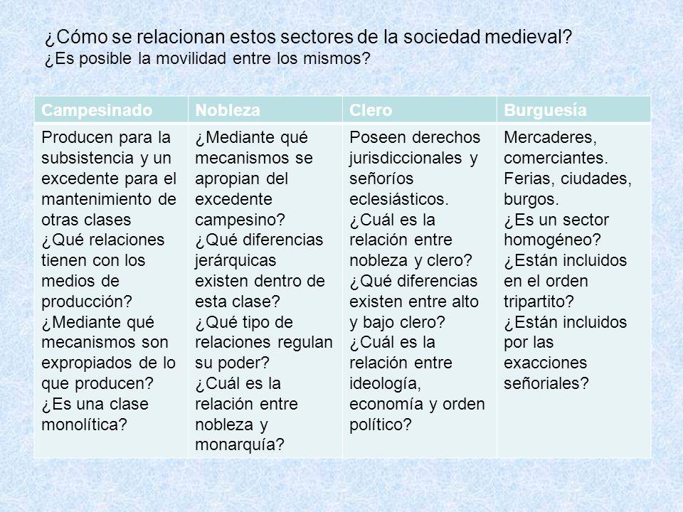 CampesinadoNoblezaCleroBurguesía Producen para la subsistencia y un excedente para el mantenimiento de otras clases ¿Qué relaciones tienen con los med