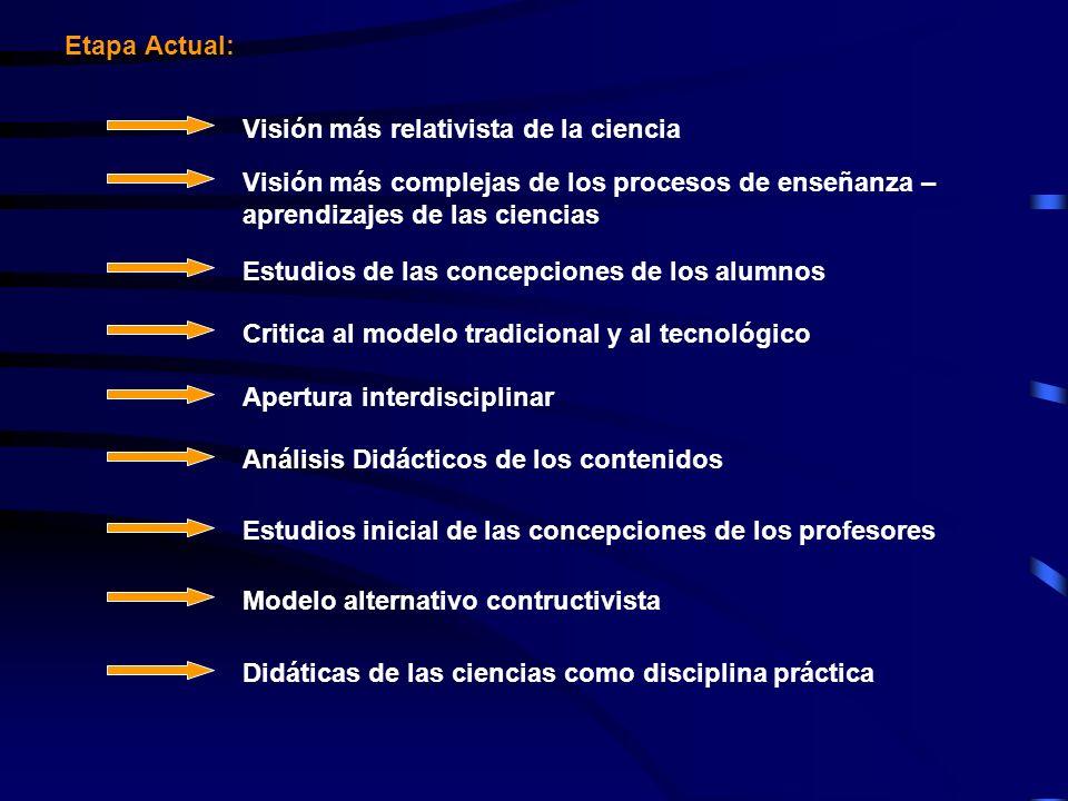 Etapa Actual: Visión más relativista de la ciencia Visión más complejas de los procesos de enseñanza – aprendizajes de las ciencias Estudios de las co