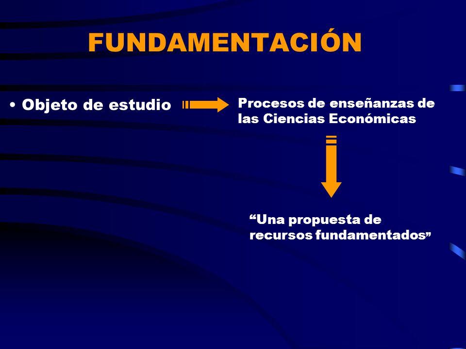FUNDAMENTACIÓN Objeto de estudio Procesos de enseñanzas de las Ciencias Económicas Una propuesta de recursos fundamentados