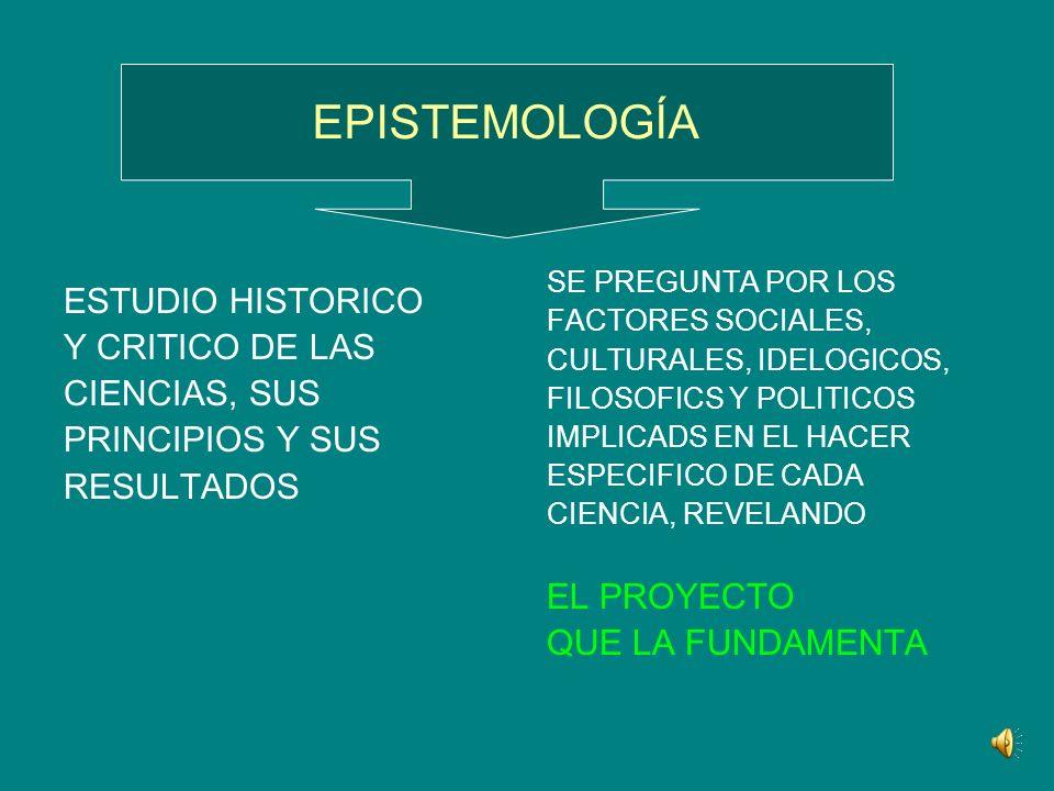 ESTUDIO HISTORICO Y CRITICO DE LAS CIENCIAS, SUS PRINCIPIOS Y SUS RESULTADOS SE PREGUNTA POR LOS FACTORES SOCIALES, CULTURALES, IDELOGICOS, FILOSOFICS Y POLITICOS IMPLICADS EN EL HACER ESPECIFICO DE CADA CIENCIA, REVELANDO EL PROYECTO QUE LA FUNDAMENTA EPISTEMOLOGÍA