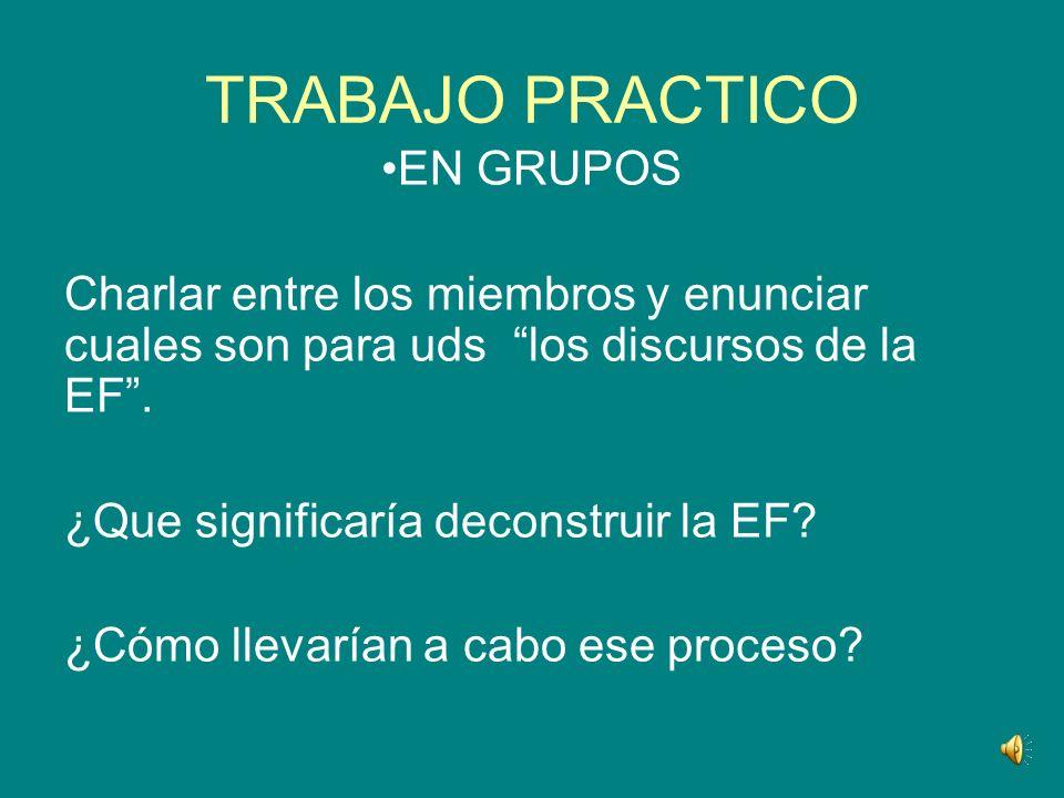 TRABAJO PRACTICO EN GRUPOS Charlar entre los miembros y enunciar cuales son para uds los discursos de la EF.